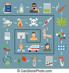 droghe, dipendenza, recupero, infographics