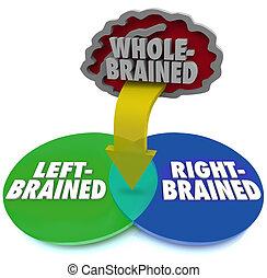 droit, dominant, brained, diagramme, cerveau, venn, entier,...