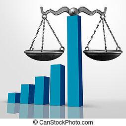 droit & loi, financier