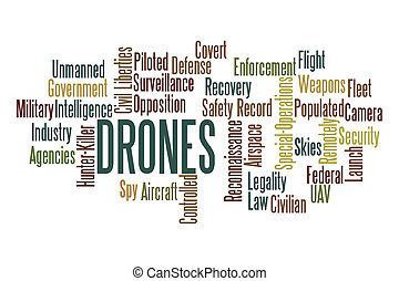 Drones Word Cloud on White Background