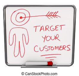 droog, klanten, doel, -, raderen, plank, jouw