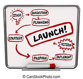 droog, succes, zakelijk, lancering, strategie, start, raderen, plank, nieuw, plan