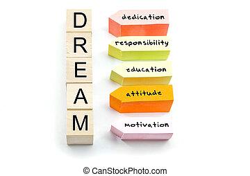 droom, acroniem, op, blokjes, en, kleverige aantekeningen