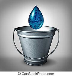 Drop In The Bucket - Drop in the bucket financial funding...