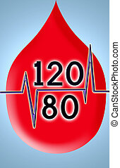 drop of blood with optimal blood pressure amount of 120 over 80