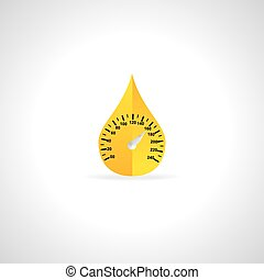 Total commitment symbol concept with meter  Commitment to hundred