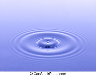 droplet on water surface