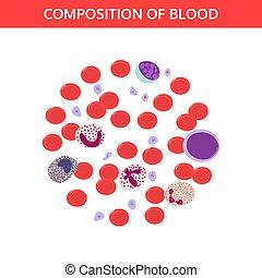 droppe, blod, microscope.
