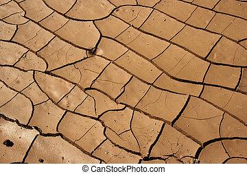 drought - global warming