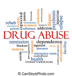 Drug Abuse Word Cloud Concept