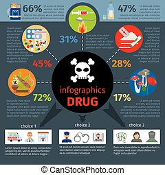 Drug addict infographics