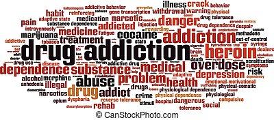 Drug addiction word cloud