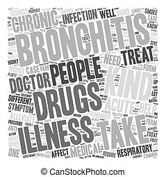 drug for bronchitis text background wordcloud concept