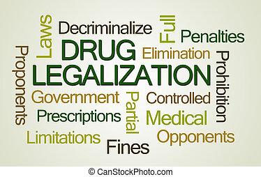 Drug Legalization Word Cloud on Light Green Background
