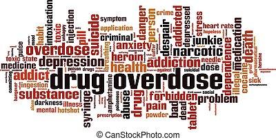 Drug overdose word cloud