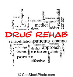 Drug Rehab Word Cloud Concept in red caps with great terms such as patients, addicts, help and more.