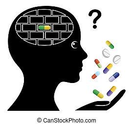 Drugs causing Memory Loss