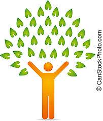 drzewo, ludzki