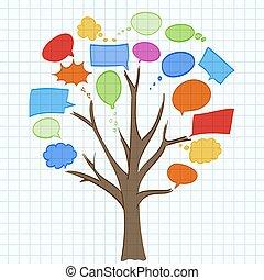 drzewo, mowa, papier, listek, bańki
