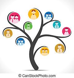 drzewo, sieć, pośredni, towarzyski