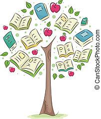 drzewo, wiedza