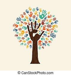 drzewo, współposiadanie, ręka, rozmaity, drużyna, druk