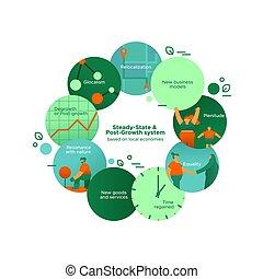 duurzaam, nieuw, concept, wereld, infographic