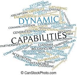 dynamický, capabilities