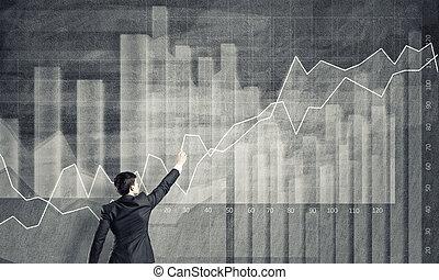 dynamique, croissance, financier