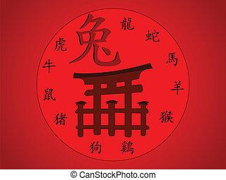 dyr, japansk, traditionelle, mening, vektor, torii, hieroglyffer, låge, kalender, benævn