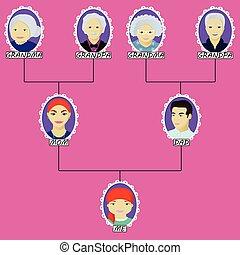 dziewczyna, drzewo, rysunek, rodzina