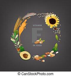 e, ビタミン, 背景