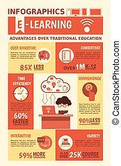 e 勉強, advantages, infographics