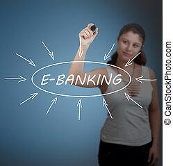e-bancaire