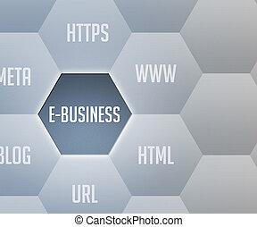 E Business Image