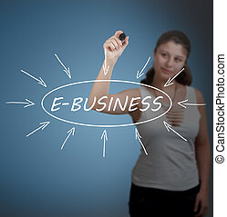 E-Business - Young businesswoman drawing E-Business...