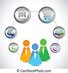 E-Commerce and Online Shopping Concept