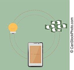 E-commerce in smart phone1
