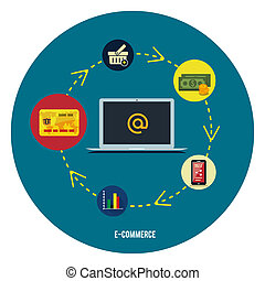 E-commerce infographic concept of purchasing product via...