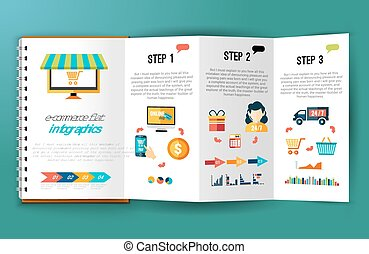 e-commerce, lakás, infographics