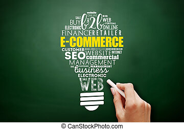 E-COMMERCE light bulb word cloud