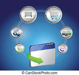 e-commercio, browser, concetto, fare spese linea