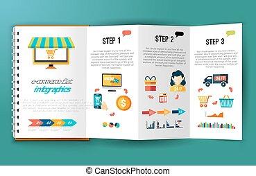 e-handel, płaski, infographics