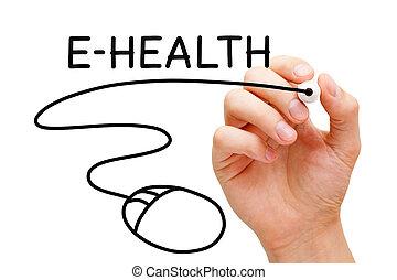 e-health, コンピュータマウス, 概念