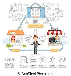 e, illustration., business, commercialisation, diagramme,...