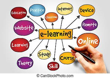 e-imparando
