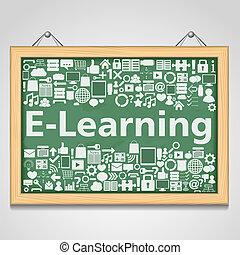 e-imparando, concetto