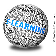 E-learning concept in word tag cloud maped on sphere