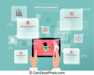e-learning concept infographic