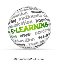 E-Learning  - 3d E-Learning Word Sphere on white background.